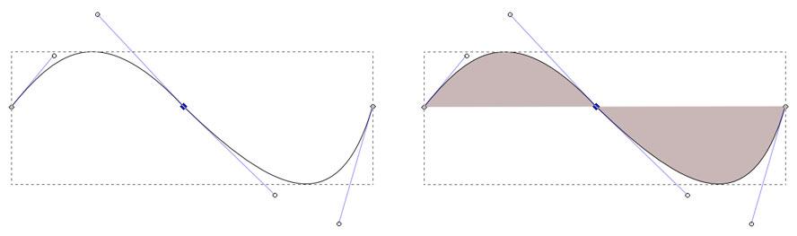 Bezierkurven mit je drei Knotenpunkten
