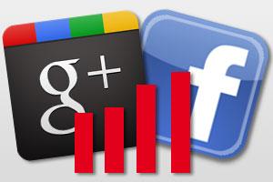 Google+ Wachstum und Nutzerzahlen im Vergleich zu Facebook