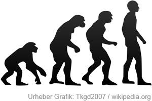 Was Selbständige von Charles Darwin lernen können