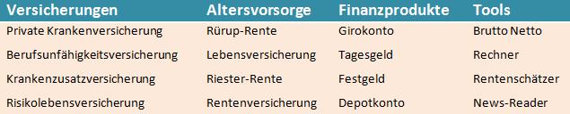 partnerprogramm_finanzen.de