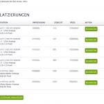BlogAds Platzierungen