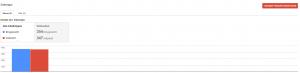 Google Webmaster Tools XML-Sitemap einreichen