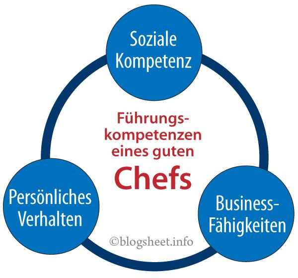 Führungskompetenzen eines guten Chefs