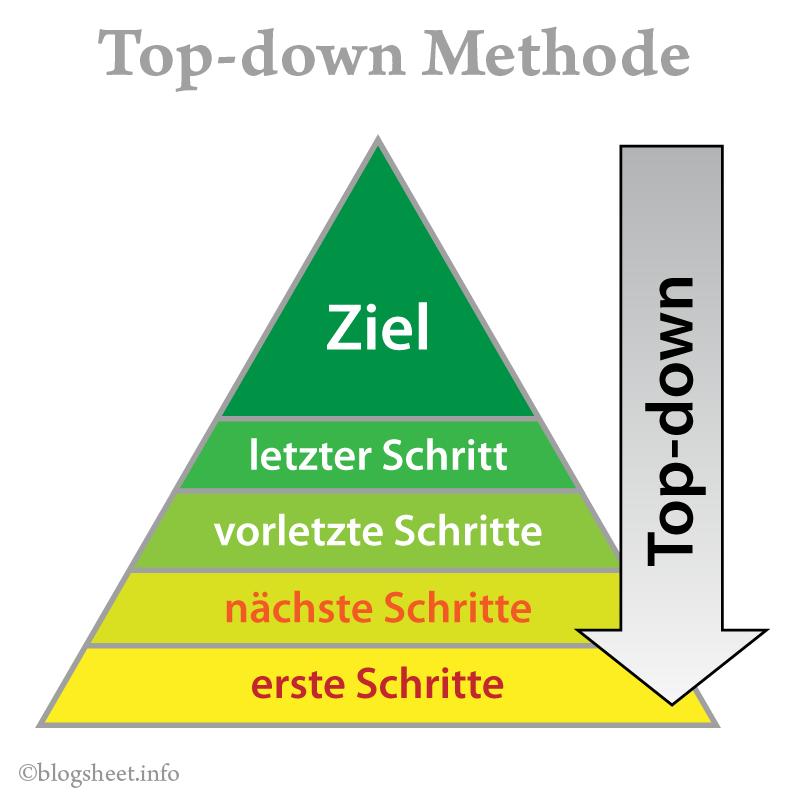 Top-down Methode