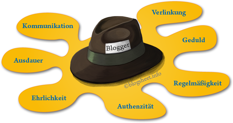 Was ein Blogger braucht