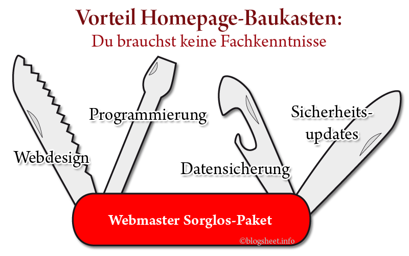 homepage baukasten die vorteile f r dich als webmaster bloggen. Black Bedroom Furniture Sets. Home Design Ideas