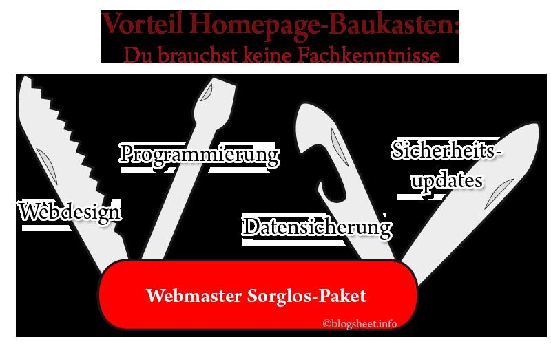 Vorteil Homepage-Baukasten