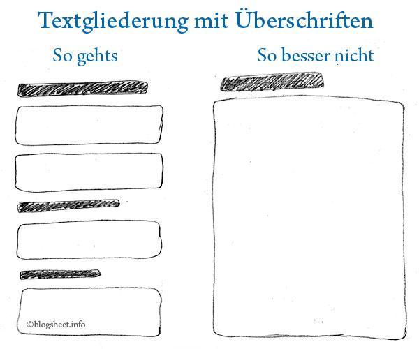 Textgliederung mit Überschriften