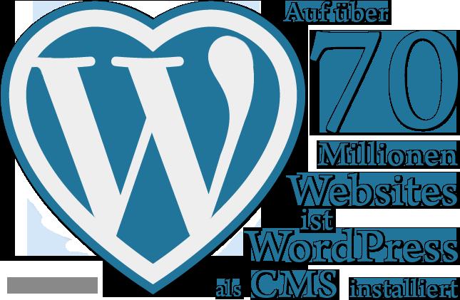 WordPress ist das beliebteste CMS