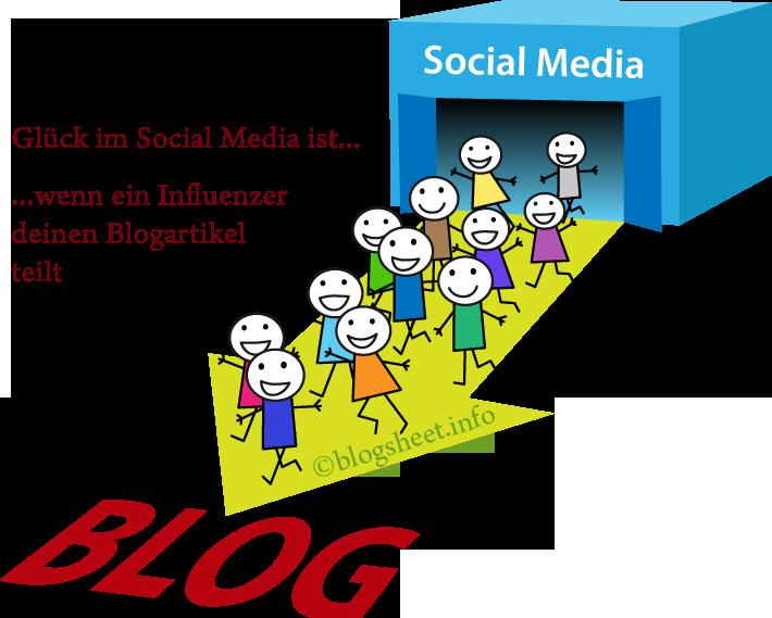 Besucheransturm auf deinen Blog dank Social Media