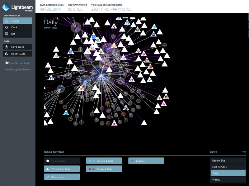 lightbeam-graph-daily-visited-sites