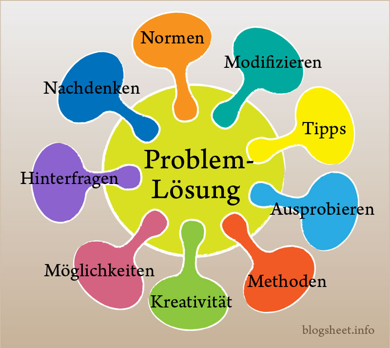 Kombiniere und modifiziere Normen um dein spezifisches Problem zu lösen