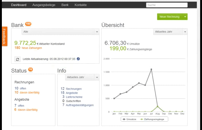 Ein Screenshot des Dashboards aus dem Lexoffice-Video