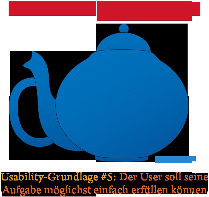 grundlagen-usability-teekanne