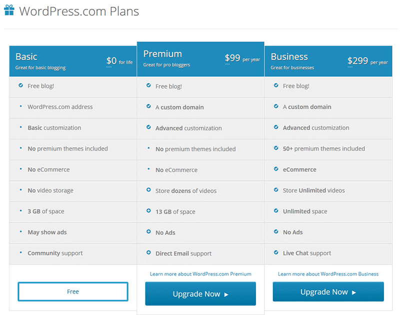 Screenshot der WordPress.com-Webseite mit den verschiedenen Paketen