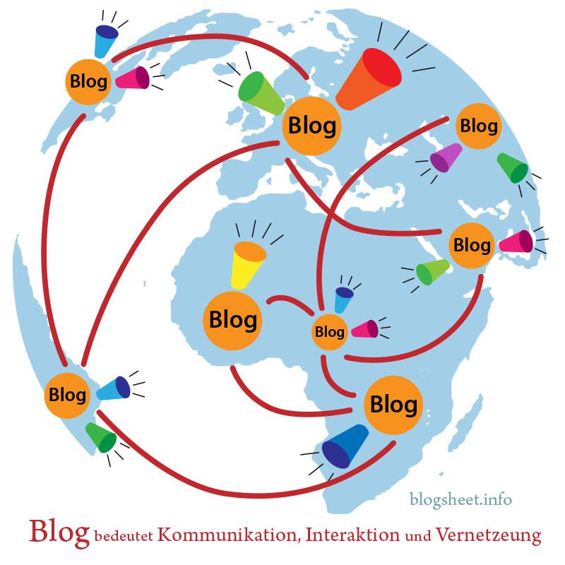 Blog bedeutet Kommunikation, Interaktion und Vernetzung