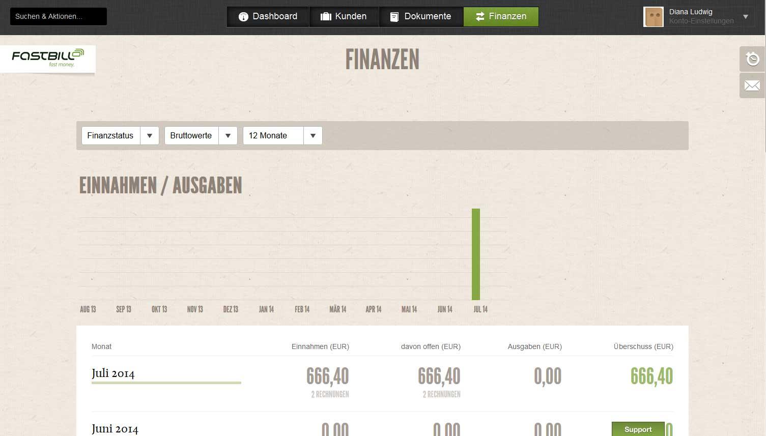Screenshot der Übersicht der Finanzen im Rechnungsprogramm FastBill